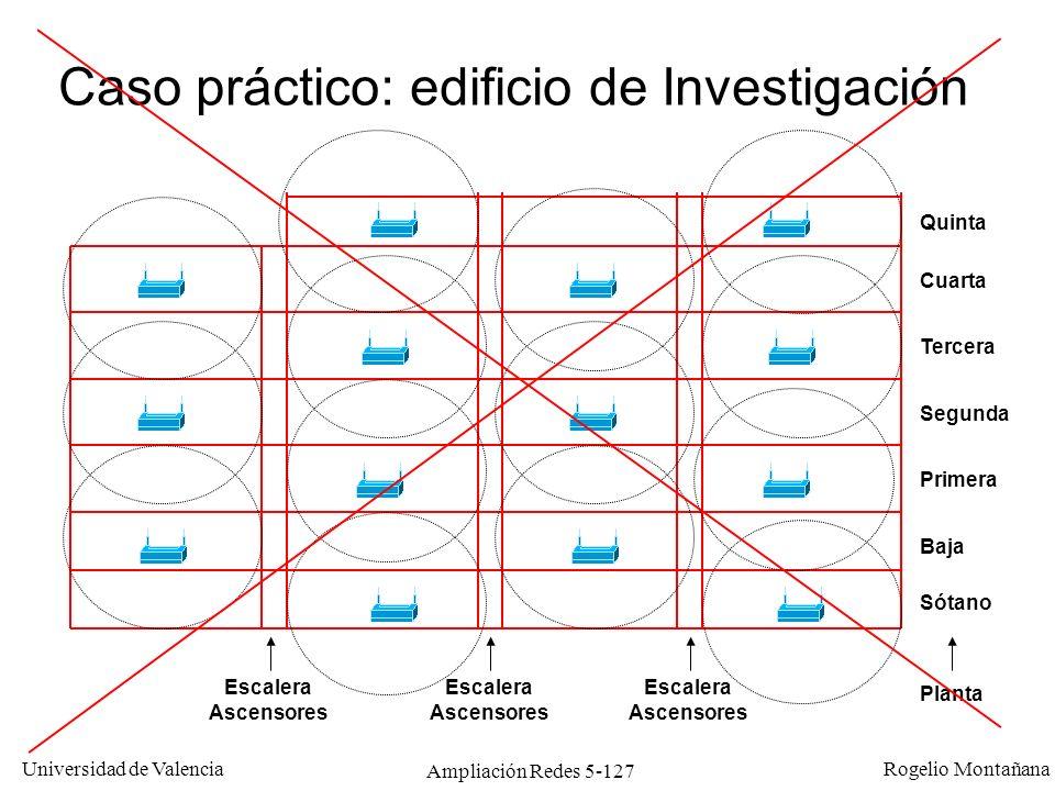 Universidad de Valencia Rogelio Montañana Ampliación Redes 5-127 Caso práctico: edificio de Investigación Escalera Ascensores Escalera Ascensores Esca