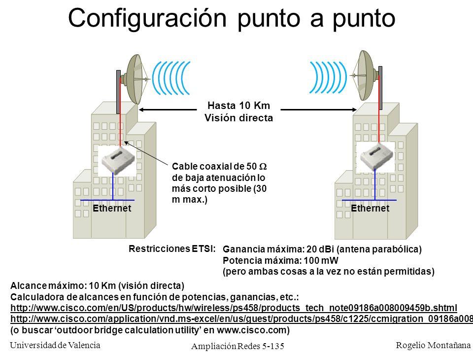 Universidad de Valencia Rogelio Montañana Ampliación Redes 5-135 Configuración punto a punto Ganancia máxima: 20 dBi (antena parabólica) Potencia máxi