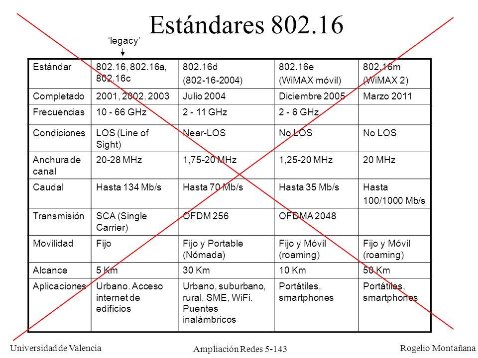 Universidad de Valencia Rogelio Montañana Ampliación Redes 5-143 Estándares 802.16 Estándar802.16, 802.16a, 802.16c 802.16d (802-16-2004) 802.16e (WiM