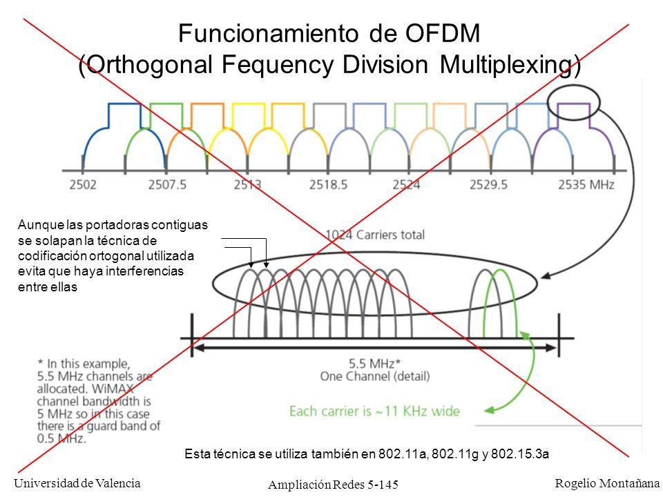Universidad de Valencia Rogelio Montañana Ampliación Redes 5-145 Funcionamiento de OFDM (Orthogonal Fequency Division Multiplexing) Esta técnica se ut