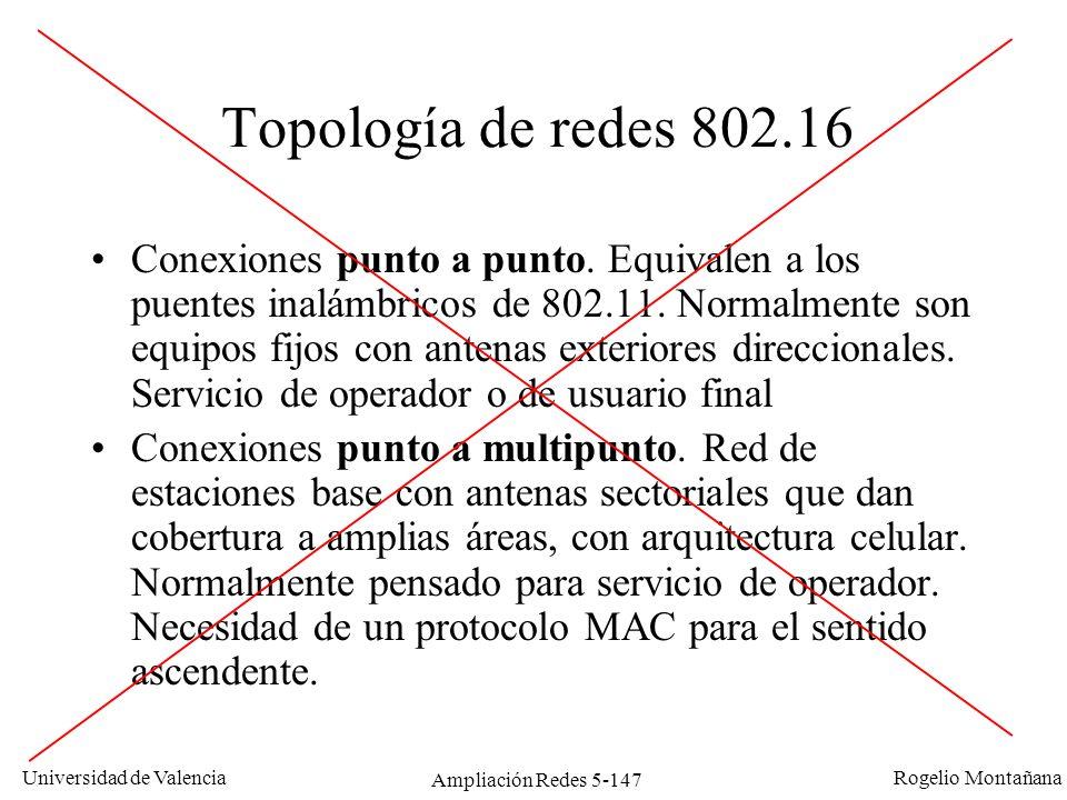 Universidad de Valencia Rogelio Montañana Ampliación Redes 5-147 Topología de redes 802.16 Conexiones punto a punto. Equivalen a los puentes inalámbri