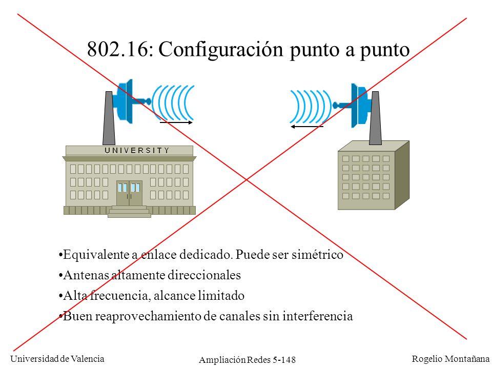 Universidad de Valencia Rogelio Montañana Ampliación Redes 5-148 802.16: Configuración punto a punto Equivalente a enlace dedicado. Puede ser simétric