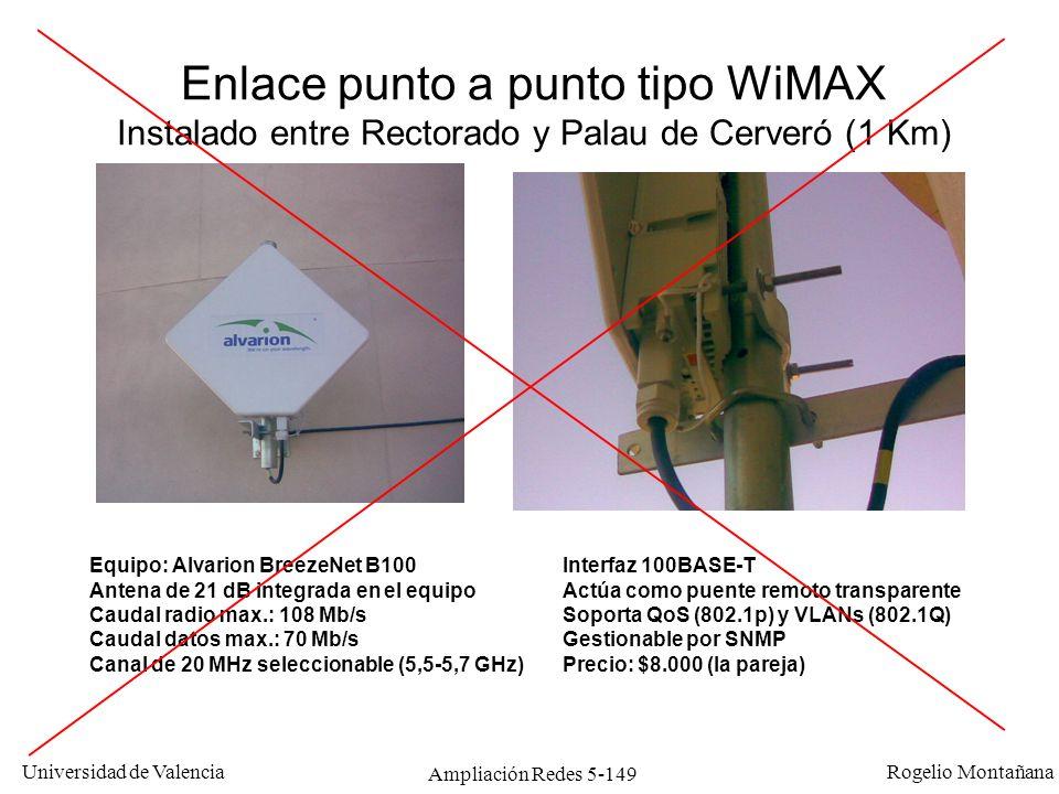 Universidad de Valencia Rogelio Montañana Ampliación Redes 5-149 Enlace punto a punto tipo WiMAX Instalado entre Rectorado y Palau de Cerveró (1 Km) E
