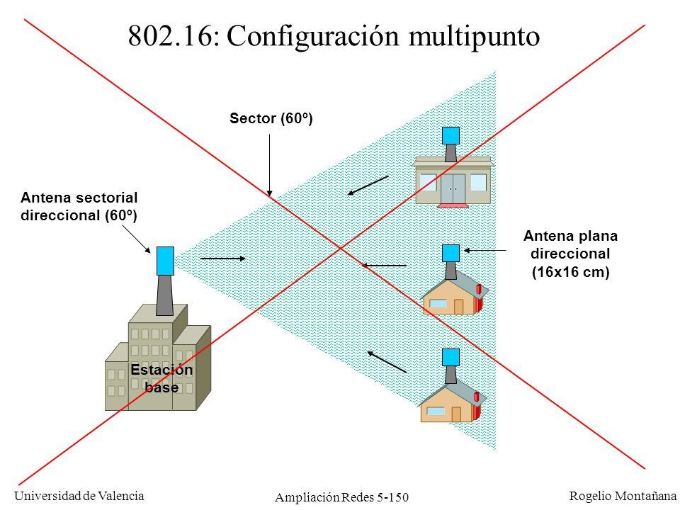 Universidad de Valencia Rogelio Montañana Ampliación Redes 5-150 802.16: Configuración multipunto Estación base Antena sectorial direccional (60º) Sec
