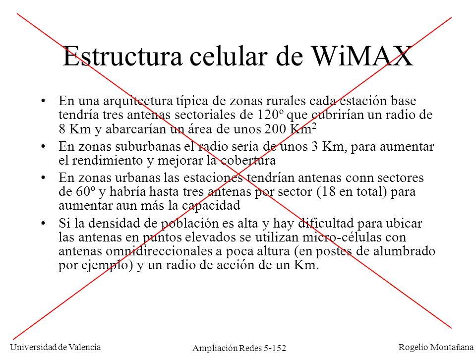 Universidad de Valencia Rogelio Montañana Ampliación Redes 5-152 Estructura celular de WiMAX En una arquitectura típica de zonas rurales cada estación