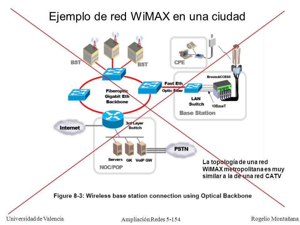 Universidad de Valencia Rogelio Montañana Ampliación Redes 5-154 Ejemplo de red WiMAX en una ciudad La topología de una red WiMAX metropolitana es muy