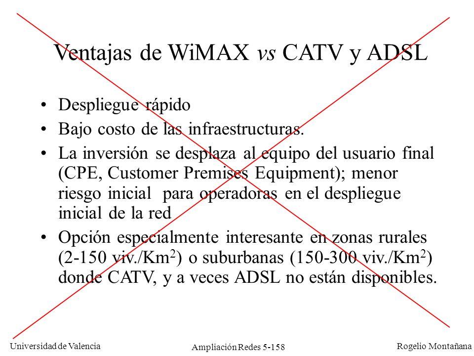 Universidad de Valencia Rogelio Montañana Ampliación Redes 5-158 Ventajas de WiMAX vs CATV y ADSL Despliegue rápido Bajo costo de las infraestructuras