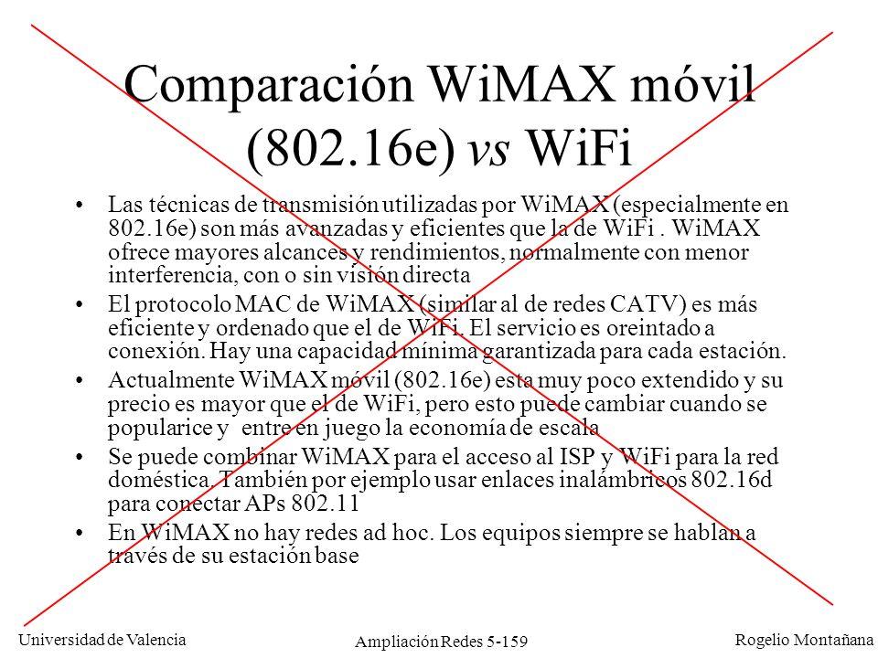 Universidad de Valencia Rogelio Montañana Ampliación Redes 5-159 Comparación WiMAX móvil (802.16e) vs WiFi Las técnicas de transmisión utilizadas por