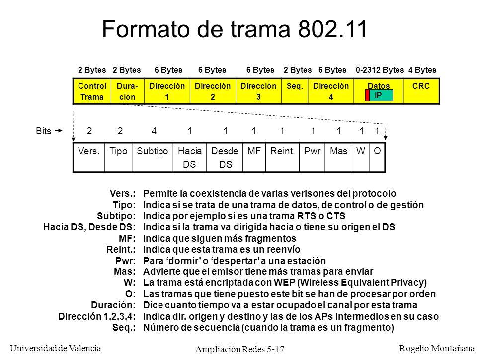 Universidad de Valencia Rogelio Montañana Ampliación Redes 5-17 Formato de trama 802.11 Permite la coexistencia de varias verisones del protocolo Indi