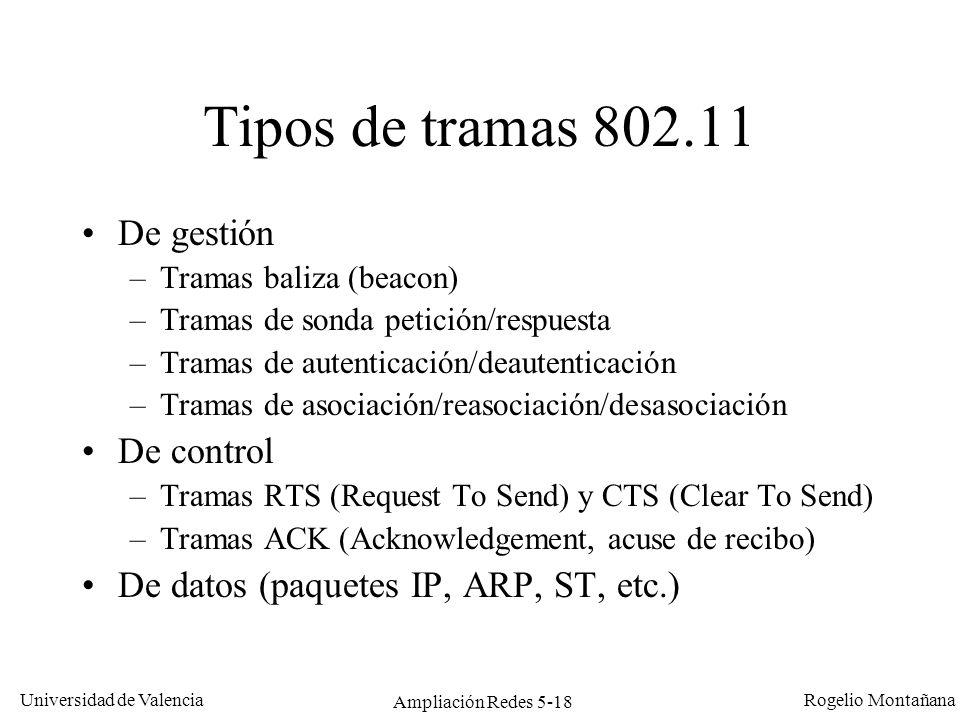 Universidad de Valencia Rogelio Montañana Ampliación Redes 5-18 Tipos de tramas 802.11 De gestión –Tramas baliza (beacon) –Tramas de sonda petición/re
