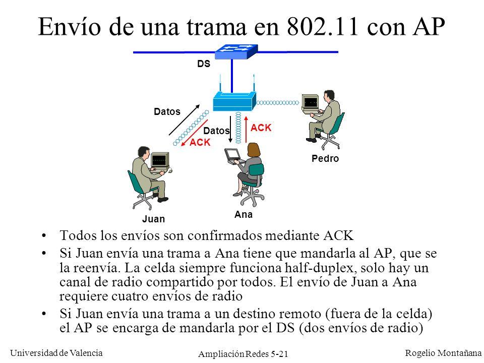 Universidad de Valencia Rogelio Montañana Ampliación Redes 5-21 Envío de una trama en 802.11 con AP Todos los envíos son confirmados mediante ACK Si J
