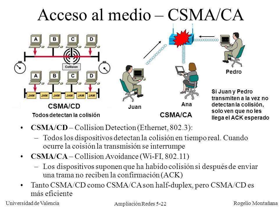 Universidad de Valencia Rogelio Montañana Ampliación Redes 5-22 Acceso al medio – CSMA/CA CSMA/CD – Collision Detection (Ethernet, 802.3): –Todos los