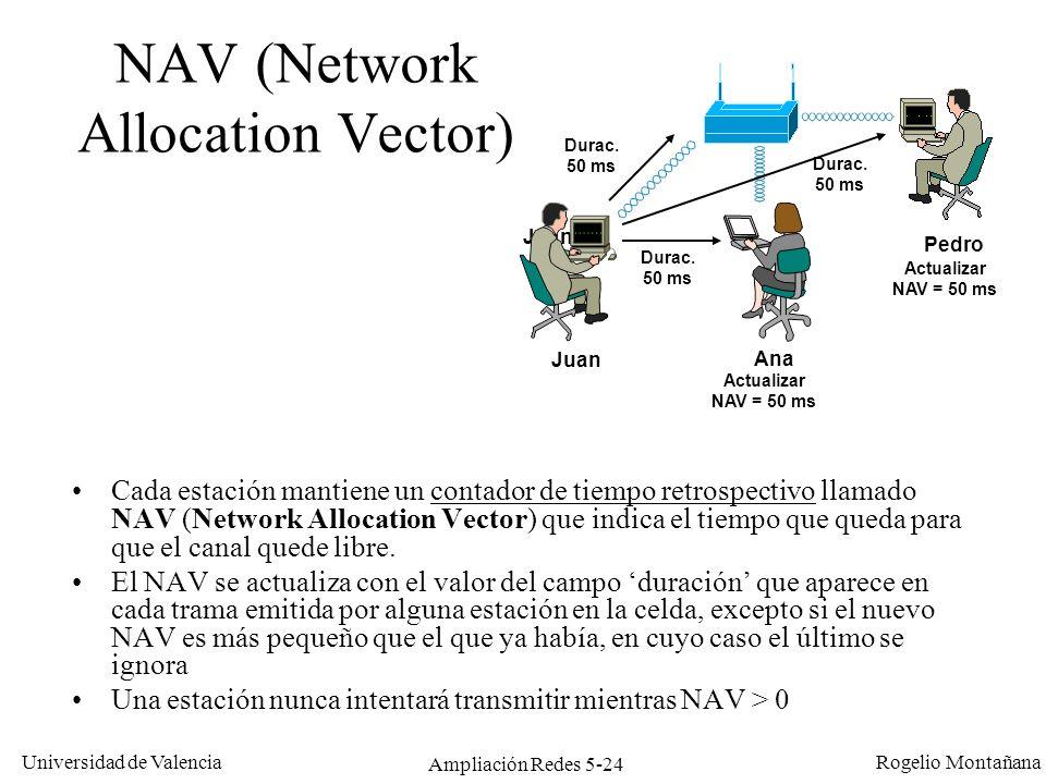Universidad de Valencia Rogelio Montañana Ampliación Redes 5-24 NAV (Network Allocation Vector) Cada estación mantiene un contador de tiempo retrospec