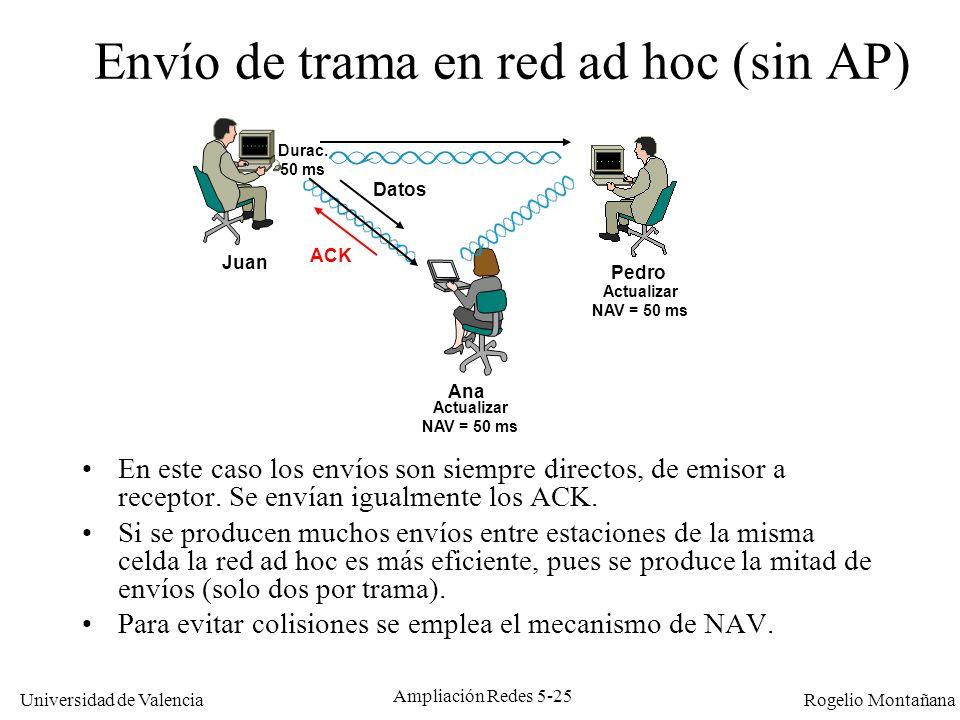 Universidad de Valencia Rogelio Montañana Ampliación Redes 5-25 Envío de trama en red ad hoc (sin AP) En este caso los envíos son siempre directos, de