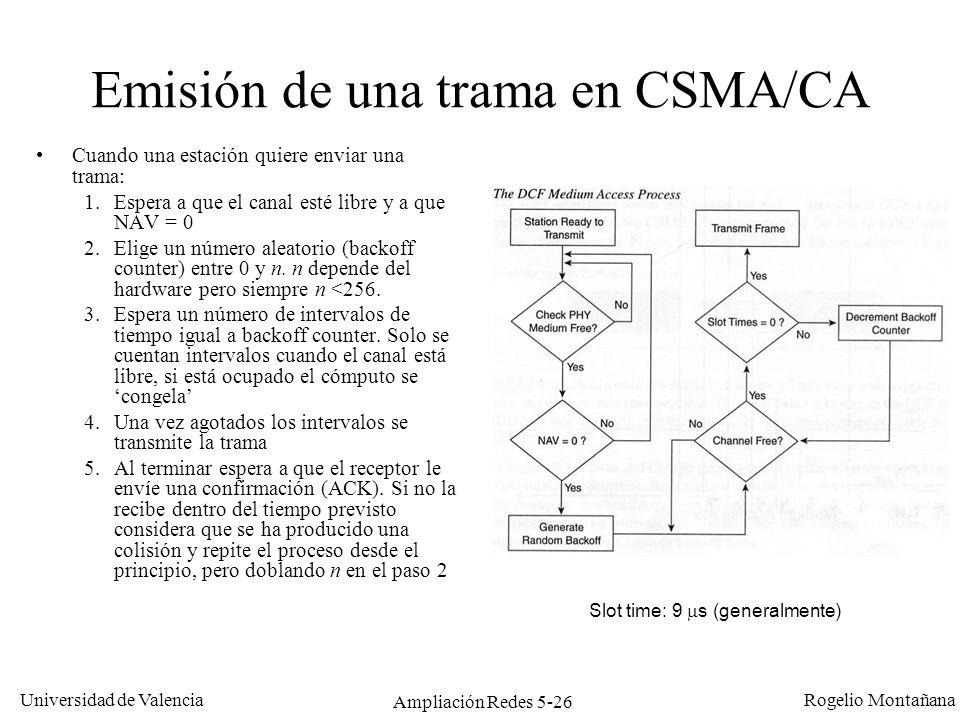 Universidad de Valencia Rogelio Montañana Ampliación Redes 5-26 Emisión de una trama en CSMA/CA Cuando una estación quiere enviar una trama: 1.Espera