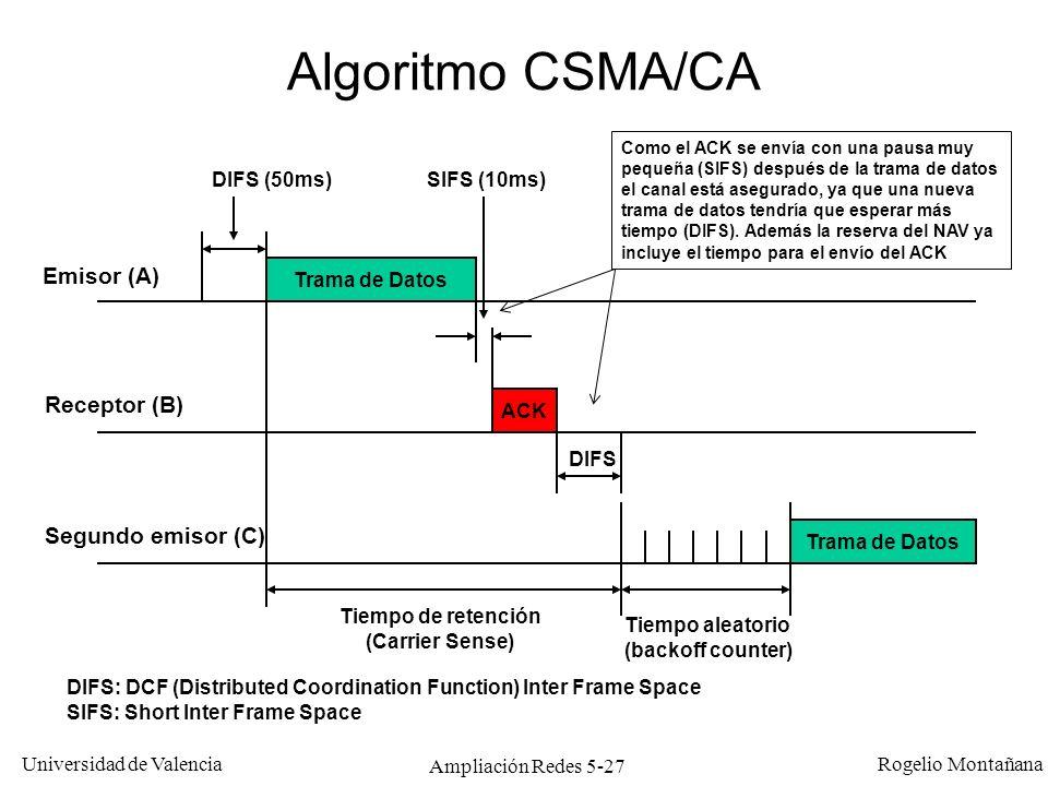 Universidad de Valencia Rogelio Montañana Ampliación Redes 5-27 Algoritmo CSMA/CA Emisor (A) Receptor (B) Segundo emisor (C) DIFS (50ms) Trama de Dato