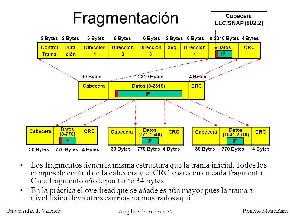 Universidad de Valencia Rogelio Montañana Ampliación Redes 5-37 Fragmentación Los fragmentos tienen la misma estructura que la trama inicial. Todos lo