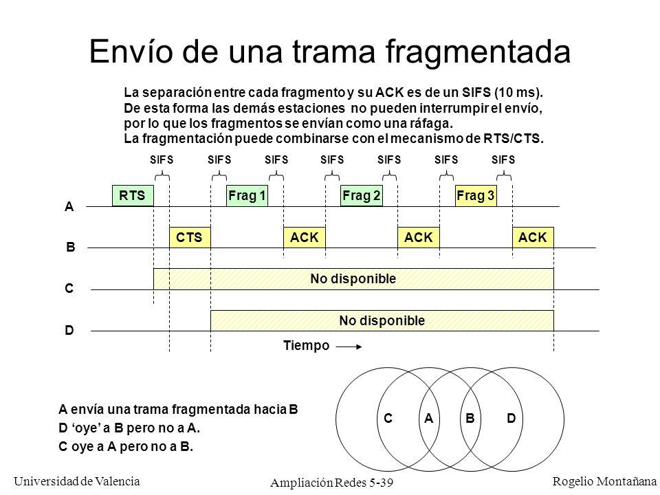 Universidad de Valencia Rogelio Montañana Ampliación Redes 5-39 Envío de una trama fragmentada La separación entre cada fragmento y su ACK es de un SI