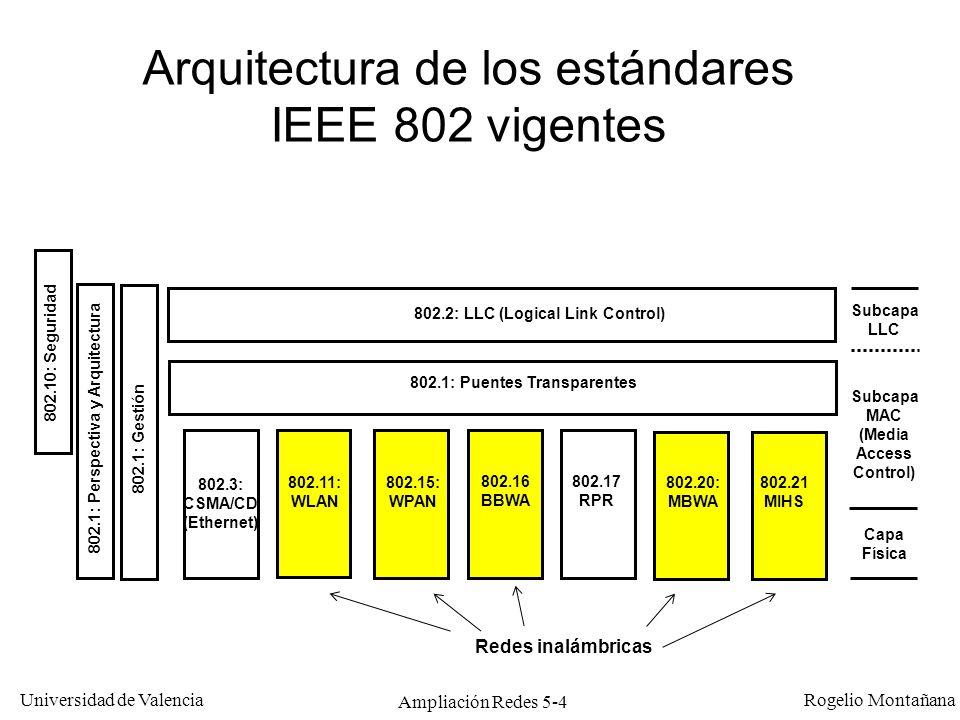 Universidad de Valencia Rogelio Montañana Ampliación Redes 5-4 Arquitectura de los estándares IEEE 802 vigentes 802.3: CSMA/CD (Ethernet) 802.15: WPAN