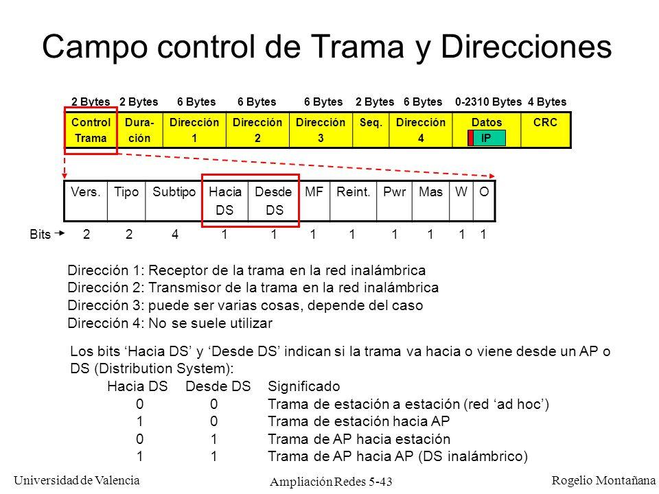 Universidad de Valencia Rogelio Montañana Ampliación Redes 5-43 Bits 2 2 4 1 1 1 1 1 1 1 1 Campo control de Trama y Direcciones Control Trama Dura- ci