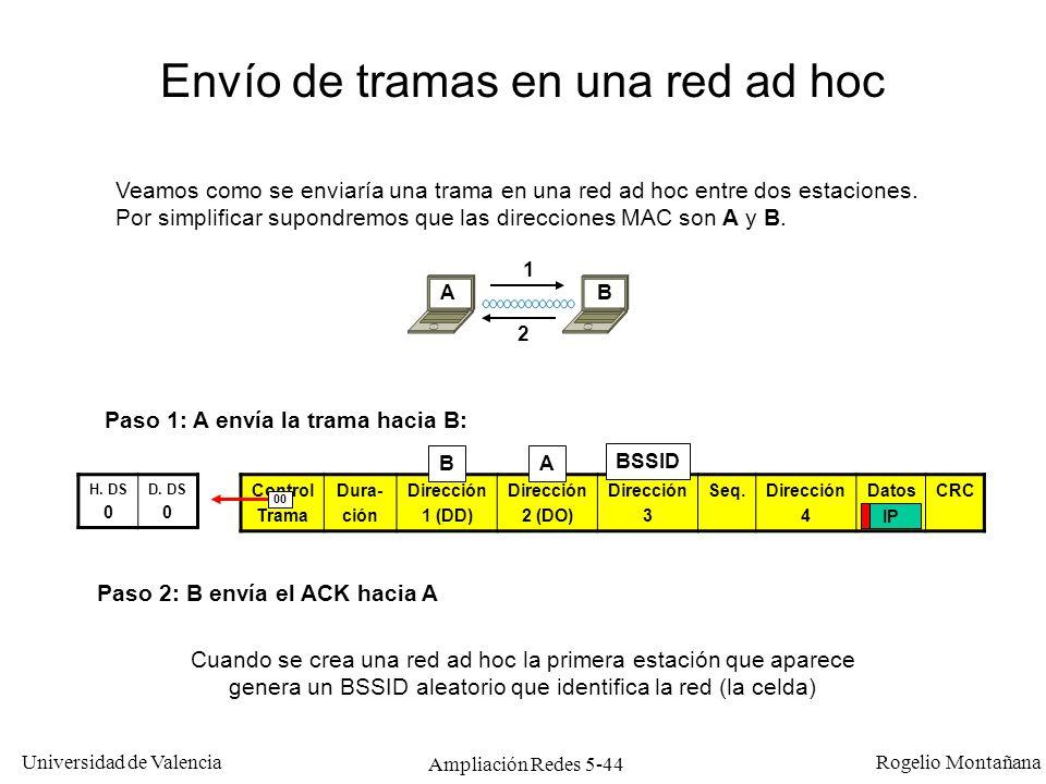Universidad de Valencia Rogelio Montañana Ampliación Redes 5-44 Envío de tramas en una red ad hoc Veamos como se enviaría una trama en una red ad hoc