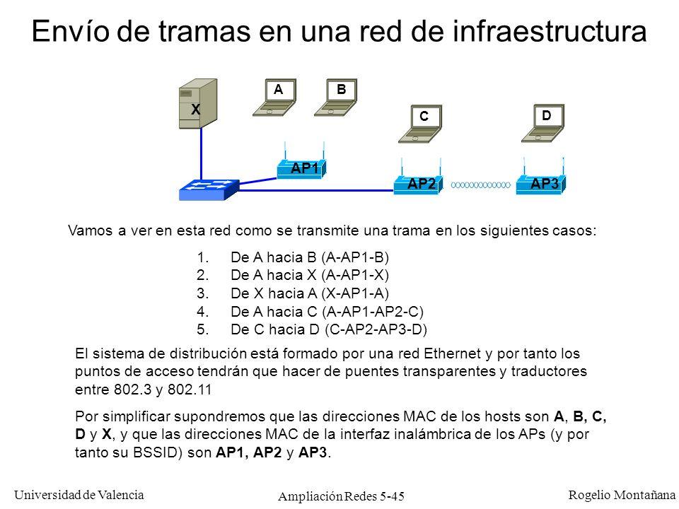 Universidad de Valencia Rogelio Montañana Ampliación Redes 5-45 C X AP2 Envío de tramas en una red de infraestructura Vamos a ver en esta red como se