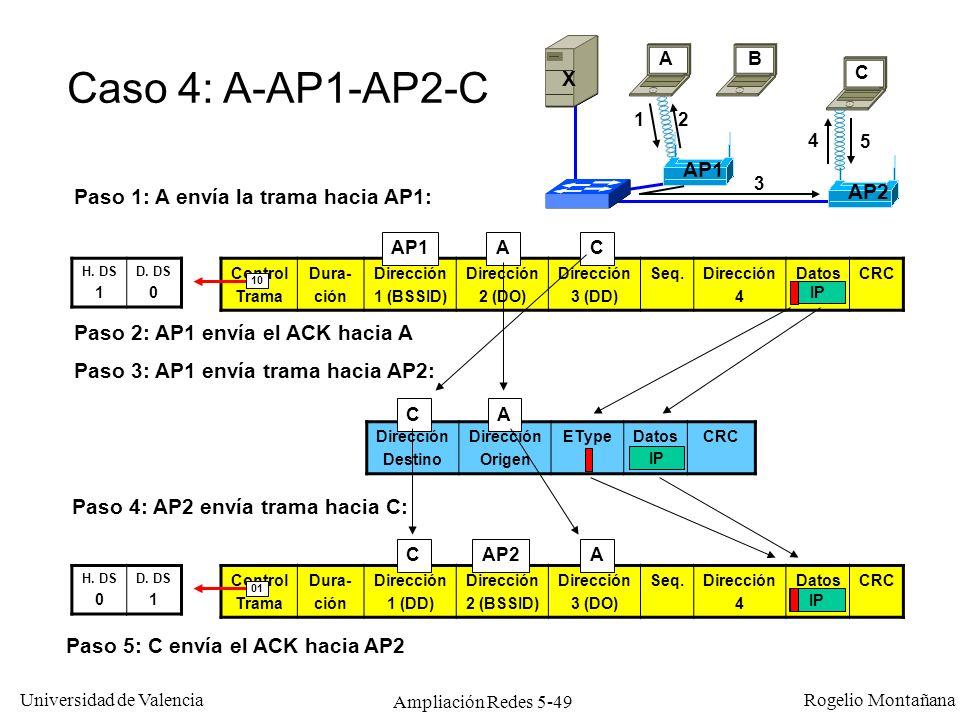 Universidad de Valencia Rogelio Montañana Ampliación Redes 5-49 Control Trama Dura- ción Dirección 1 (DD) Dirección 2 (BSSID) Dirección 3 (DO) Seq.Dir