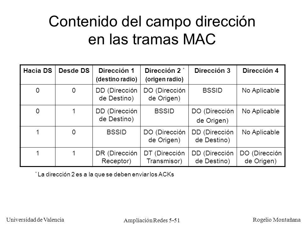 Universidad de Valencia Rogelio Montañana Ampliación Redes 5-51 Hacia DSDesde DSDirección 1 (destino radio) Dirección 2 * (origen radio) Dirección 3Di