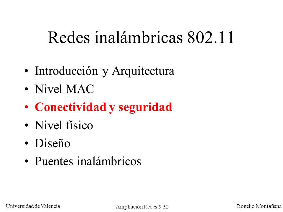 Universidad de Valencia Rogelio Montañana Ampliación Redes 5-52 Redes inalámbricas 802.11 Introducción y Arquitectura Nivel MAC Conectividad y segurid