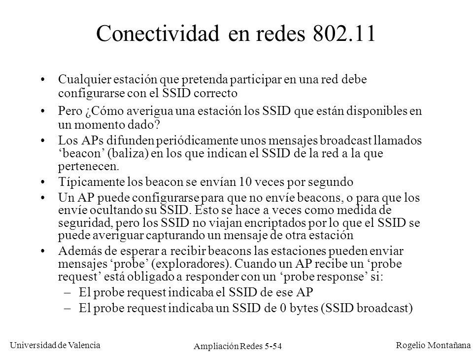 Universidad de Valencia Rogelio Montañana Ampliación Redes 5-54 Conectividad en redes 802.11 Cualquier estación que pretenda participar en una red deb
