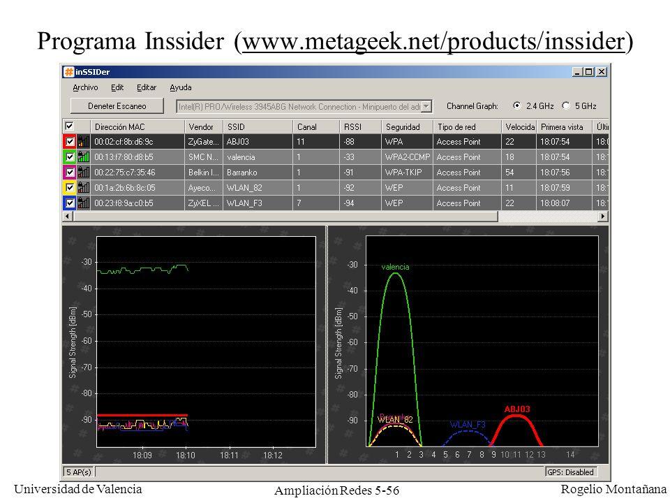 Universidad de Valencia Rogelio Montañana Ampliación Redes 5-56 Programa Inssider (www.metageek.net/products/inssider)www.metageek.net/products/inssid