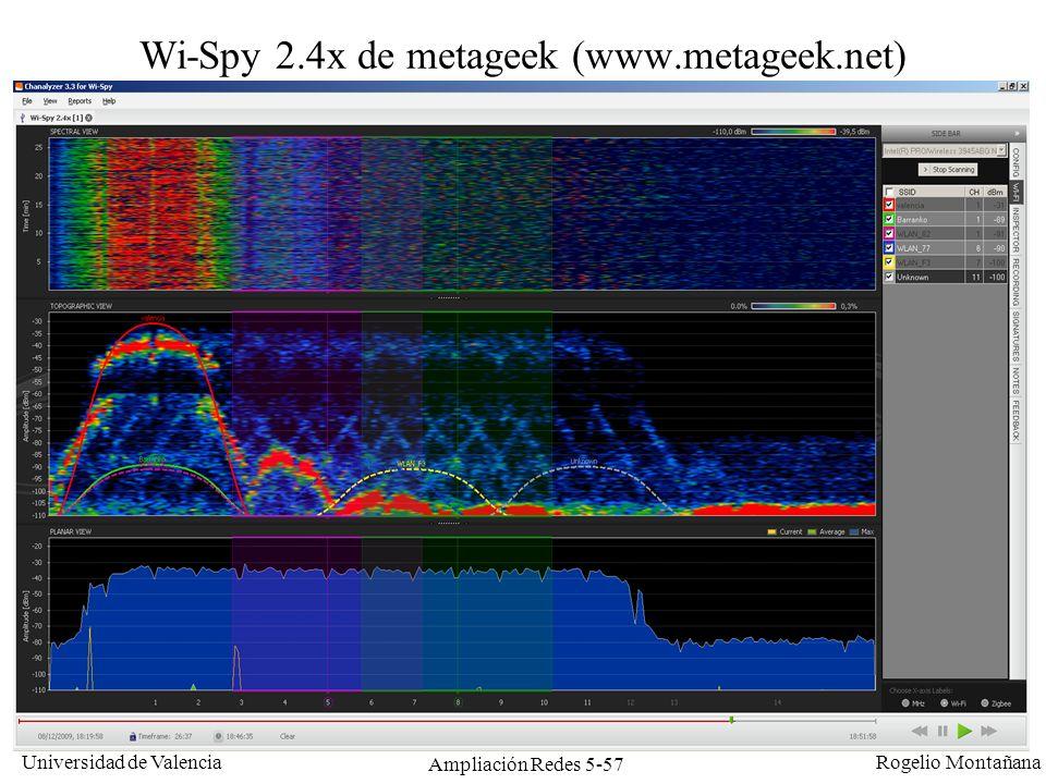 Universidad de Valencia Rogelio Montañana Ampliación Redes 5-57 Wi-Spy 2.4x de metageek (www.metageek.net)