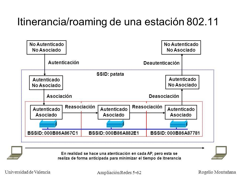 Universidad de Valencia Rogelio Montañana Ampliación Redes 5-62 Itinerancia/roaming de una estación 802.11 No Autenticado No Asociado Autenticado No A