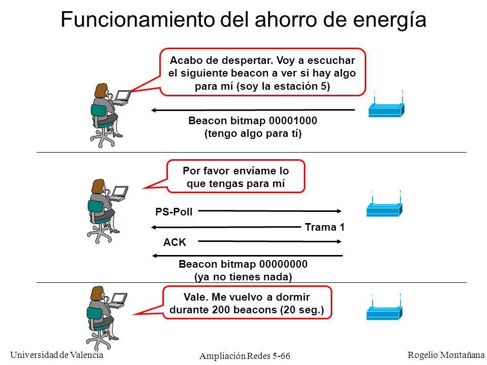 Universidad de Valencia Rogelio Montañana Ampliación Redes 5-66 Beacon bitmap 00001000 (tengo algo para tí) Acabo de despertar. Voy a escuchar el sigu