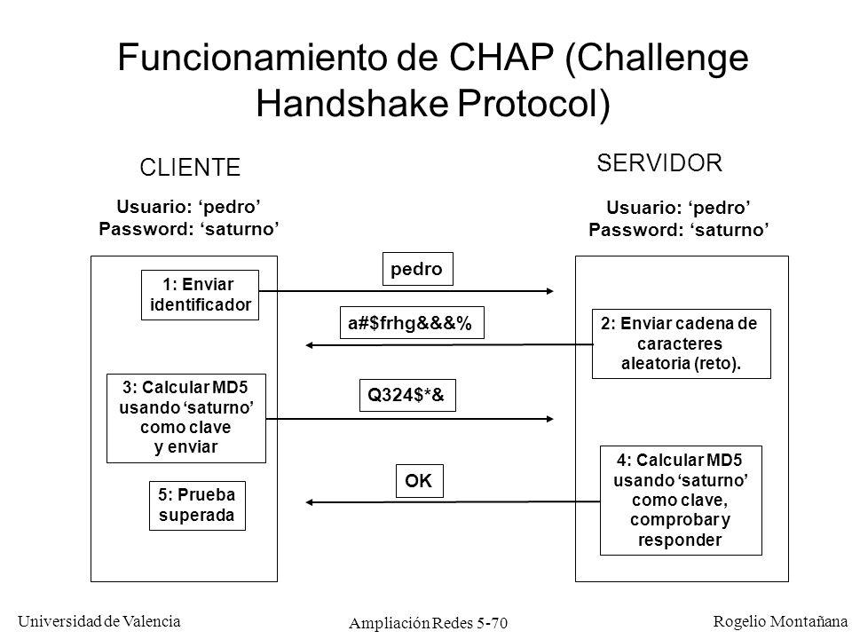 Universidad de Valencia Rogelio Montañana Ampliación Redes 5-70 Funcionamiento de CHAP (Challenge Handshake Protocol) 1: Enviar identificador pedro a#