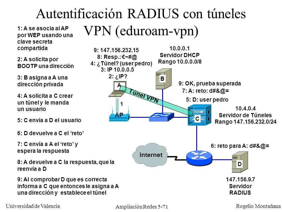 Universidad de Valencia Rogelio Montañana Ampliación Redes 5-71 Autentificación RADIUS con túneles VPN (eduroam-vpn) 147.156.9.7 Servidor RADIUS A AP
