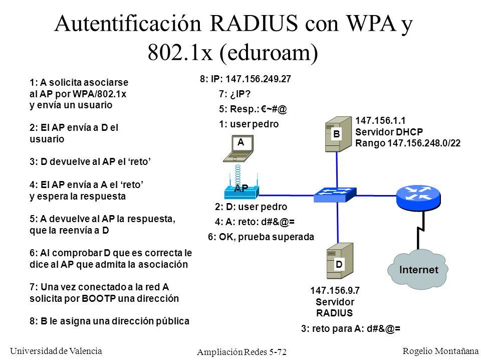 Universidad de Valencia Rogelio Montañana Ampliación Redes 5-72 Autentificación RADIUS con WPA y 802.1x (eduroam) 147.156.9.7 Servidor RADIUS A AP Int