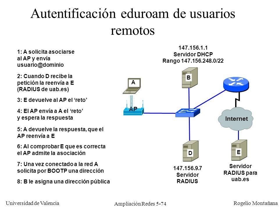 Universidad de Valencia Rogelio Montañana Ampliación Redes 5-74 Autentificación eduroam de usuarios remotos 147.156.9.7 Servidor RADIUS A AP Internet