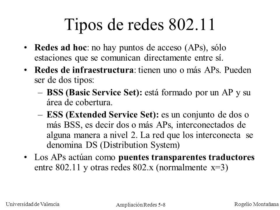 Universidad de Valencia Rogelio Montañana Ampliación Redes 5-8 Tipos de redes 802.11 Redes ad hoc: no hay puntos de acceso (APs), sólo estaciones que