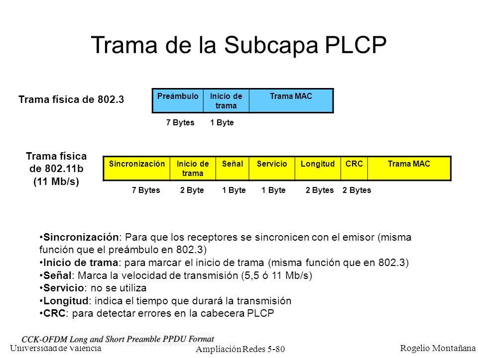 Universidad de Valencia Rogelio Montañana Ampliación Redes 5-80 SincronizaciónInicio de trama SeñalServicioLongitudCRCTrama MAC 802.11g PreámbuloInici