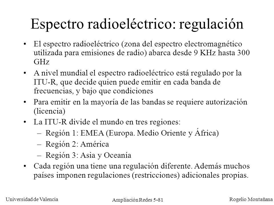 Universidad de Valencia Rogelio Montañana Ampliación Redes 5-81 Espectro radioeléctrico: regulación El espectro radioeléctrico (zona del espectro elec