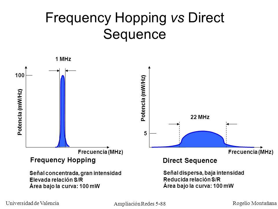 Universidad de Valencia Rogelio Montañana Ampliación Redes 5-88 Frequency Hopping Direct Sequence Potencia (mW/Hz) Frecuencia (MHz) Potencia (mW/Hz) F