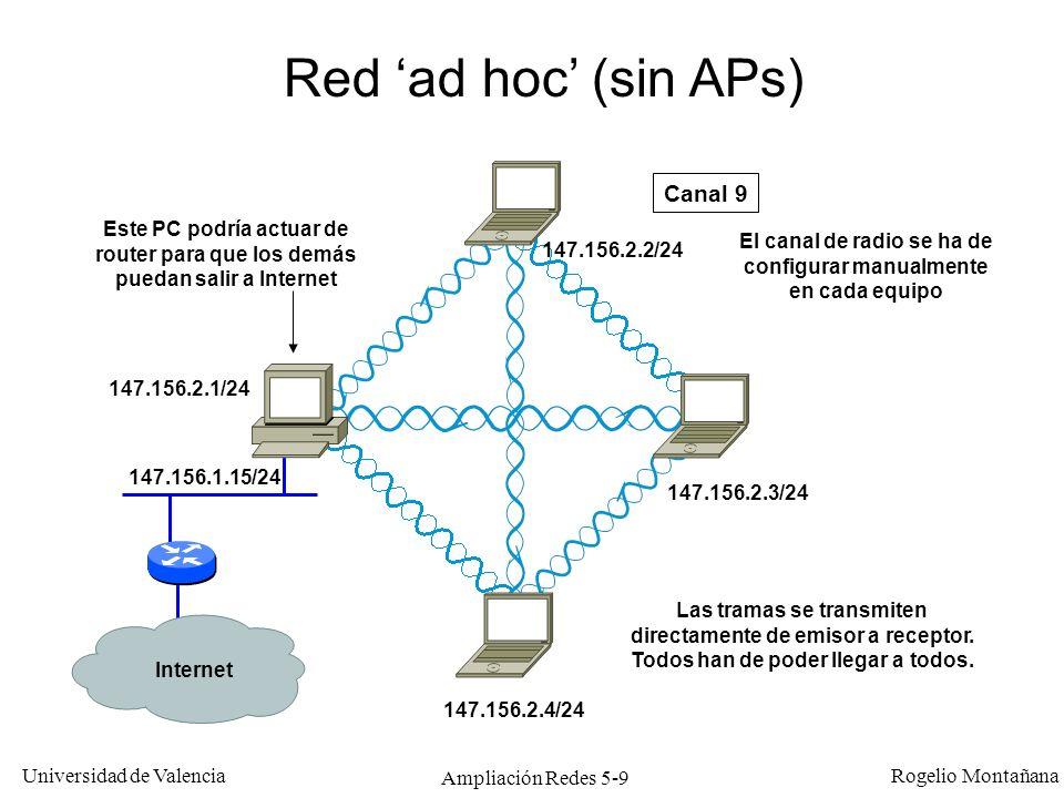 Universidad de Valencia Rogelio Montañana Ampliación Redes 5-9 Red ad hoc (sin APs) Las tramas se transmiten directamente de emisor a receptor. Todos