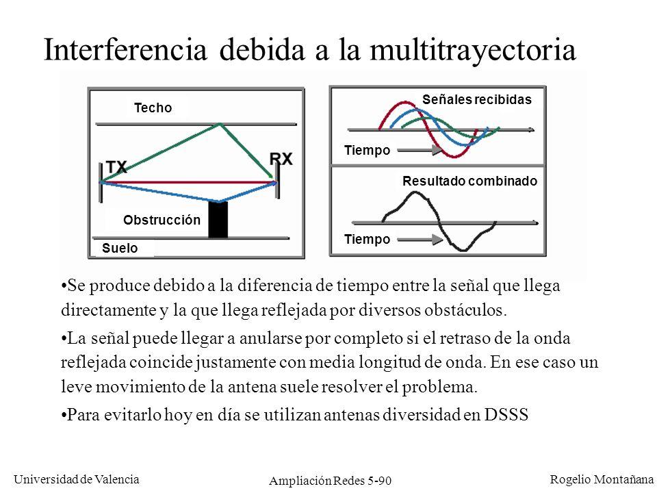 Universidad de Valencia Rogelio Montañana Ampliación Redes 5-90 Interferencia debida a la multitrayectoria Se produce debido a la diferencia de tiempo