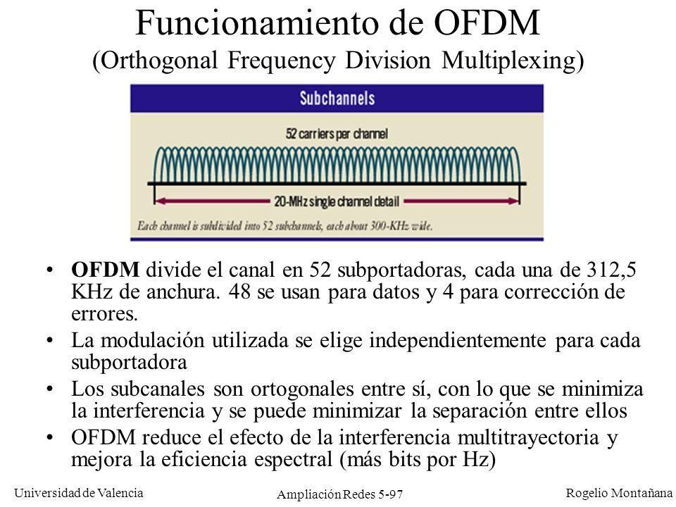 Universidad de Valencia Rogelio Montañana Ampliación Redes 5-97 Funcionamiento de OFDM (Orthogonal Frequency Division Multiplexing) OFDM divide el can