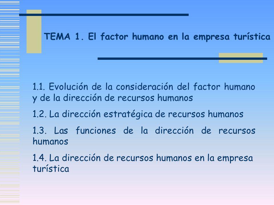 TEMA 1. El factor humano en la empresa turística 1.1. Evolución de la consideración del factor humano y de la dirección de recursos humanos 1.2. La di