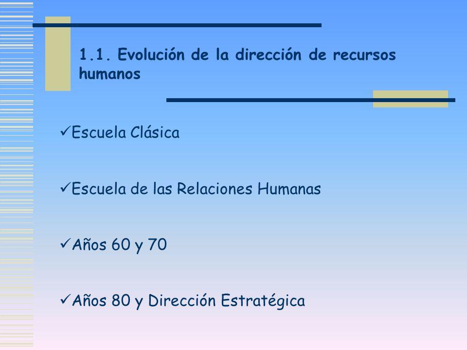 Escuela Clásica Escuela de las Relaciones Humanas Años 60 y 70 Años 80 y Dirección Estratégica 1.1. Evolución de la dirección de recursos humanos