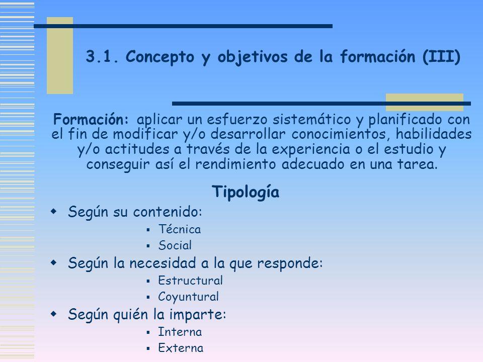 3.1. Concepto y objetivos de la formación (III) Formación: aplicar un esfuerzo sistemático y planificado con el fin de modificar y/o desarrollar conoc
