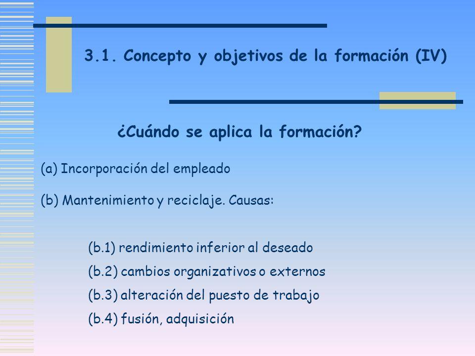 3.1. Concepto y objetivos de la formación (IV) ¿Cuándo se aplica la formación? (a) Incorporación del empleado (b) Mantenimiento y reciclaje. Causas: (