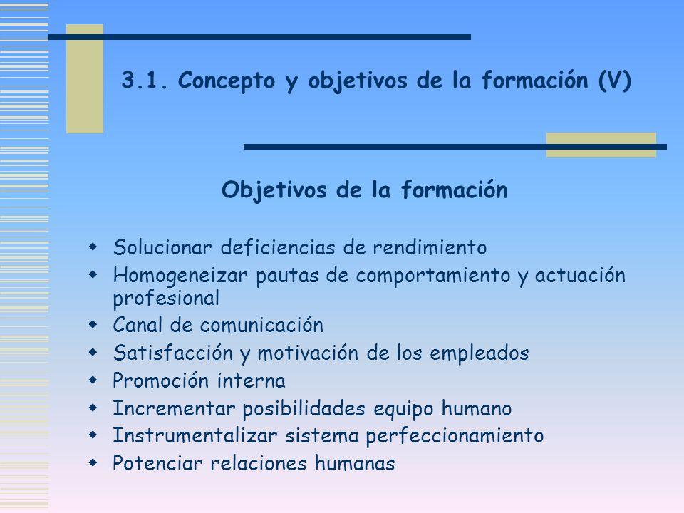 3.1. Concepto y objetivos de la formación (V) Objetivos de la formación Solucionar deficiencias de rendimiento Homogeneizar pautas de comportamiento y